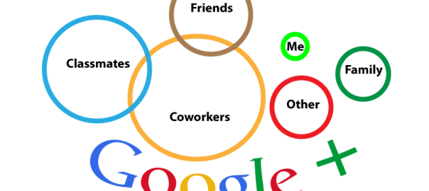 How To Effectively Manage Google Plus Circles